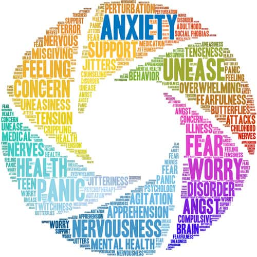 Anxiety And Depression Symptoms word diagram